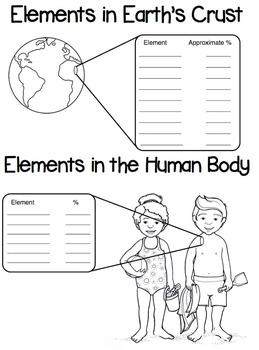 Elements & Matter Chemistry Unit Interactive Notebook Bundle