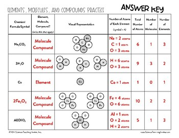 Elements, Molecules, and Compounds Practice FREEBIE