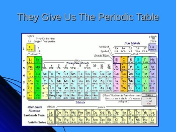 Elements, Molecules to the Periodic Table Presentation