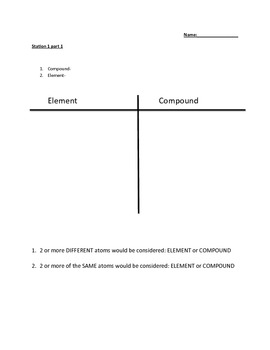 Elements VS Compounds, Energy and Organic vs Inorganic