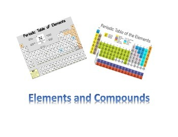 Elements and Common Compounds Word Play