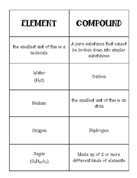 Elements and Compounds Sorting Center and Recording Sheet