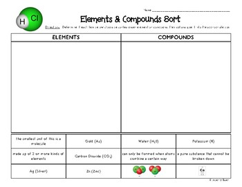 Elements and Compounds Sorting Worksheet - Science - Chemistry