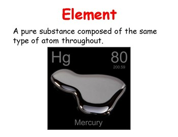 Elements and Compounds Vocabulary Mini-Posters