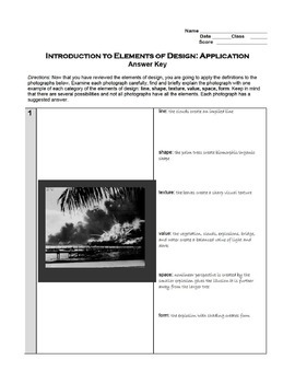 Elements and Principles of Design UNIT EDITABLE PowerPoint, Quizzes, Activities