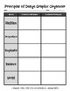 Elements and Principles of Design Graphic Organizers