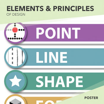 Elements And Principles Of Design Poster By Paul Rogers Resources