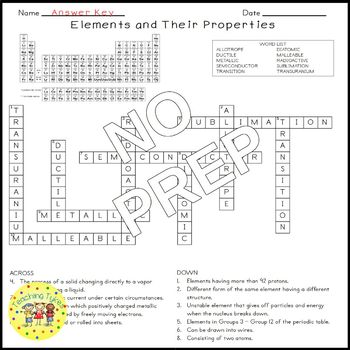 Elements and Properties Crossword Puzzle