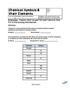 Elements and Symbols (TEKS 6.5A)