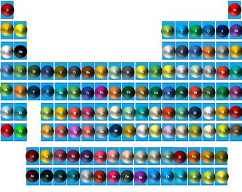 Elements and compounds clip art