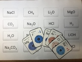 Elements and compounds games and activities