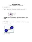 Elements compound mixtures and chemical word Equations Summary Worksheets