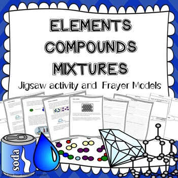 Elements, compounds, mixtures JIGSAW ACTIVITY AND FRAYER MODELS