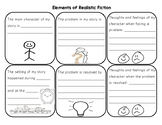 Elements for Realistic Fiction for ELLs