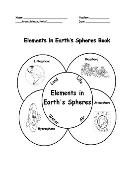 Elements found in Earth's Spheres Book