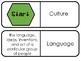 Elements in Communities -- Vocabulary Dominoes