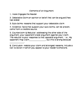 Elements of Argument Informational Sheet