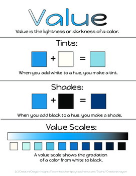 Elements of Art #4 - Value - Poster AND Worksheet / Coloring Page