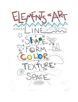 Elements of Art Classroom Poster