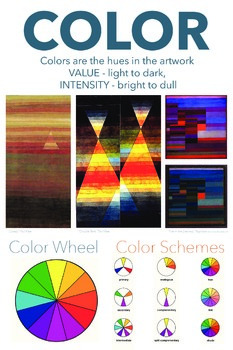 Elements of Art Classroom Poster: Color