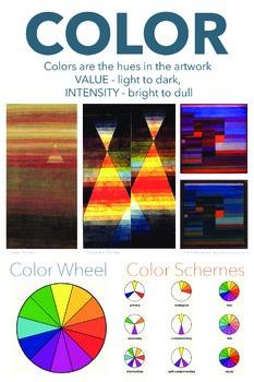 Elements of Art Classroom Poster: Color