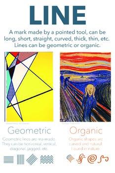 Elements of Art Classroom Poster: Line