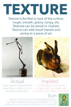Elements of Art Classroom Poster: Texture