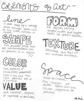 Elements of Art Handout
