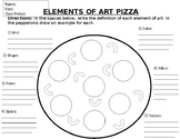 Elements of Art Pizza