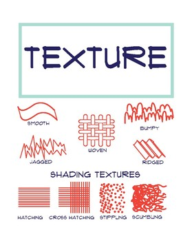 Elements of Art Poster: Texture
