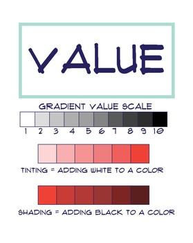 Elements of Art Poster: Value