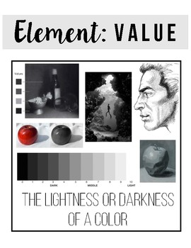 Elements of Art Posters