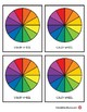 Elements of Art Posters: Color (Color Wheels)