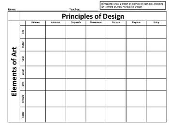 Elements of Art/Principles of Design Chart