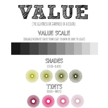 Elements of Art- VALUE poster!