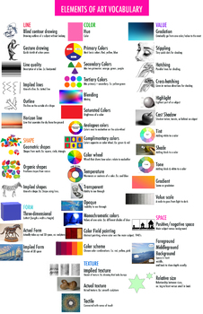 Elements of Art Vocabulary, Definition, and Image