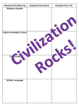 Elements of Civilization PPT & Notes (Lecture, Textbook & Online Research)