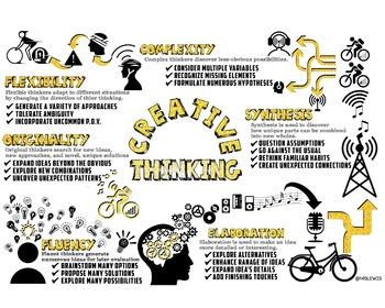 Elements of Creativity Infographic