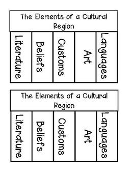 Elements of Culture INB