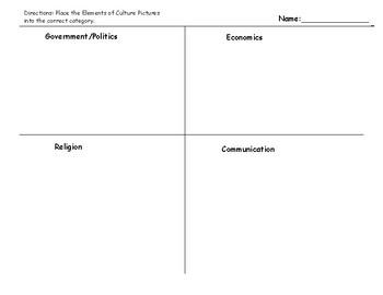 Elements of Culture Sort