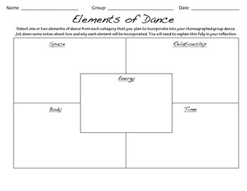 Elements of Dance Choreography Planner