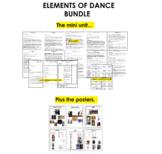 Elements of Dance Mini Unit & Assignment + Elements of Dan