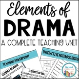 Elements of Drama Unit Grades 3-5 Common Core & TEKS Aligned
