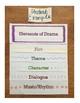 Elements of Drama Flip Book