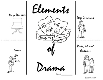 elements of drama foldable by beth stiltner teachers pay teachers. Black Bedroom Furniture Sets. Home Design Ideas