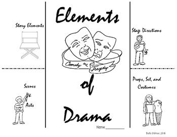 Elements of Drama Foldable