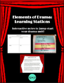 Elements of Drama: Learning Stations