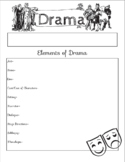 Elements of Drama Notes