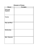 Elements of Drama Printable Worksheet