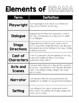 10 elements of drama and its definition